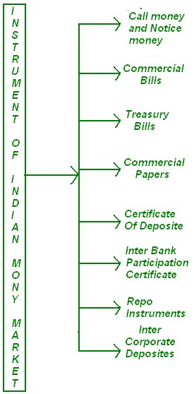 features of commercial bills